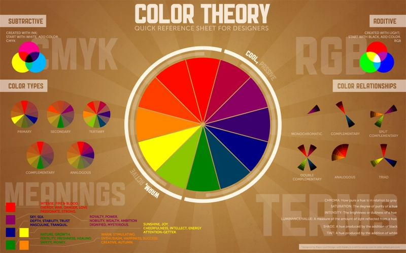 colorwheeltheory-