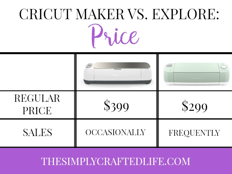 Cricut Maker vs Cricut Explore Air 2